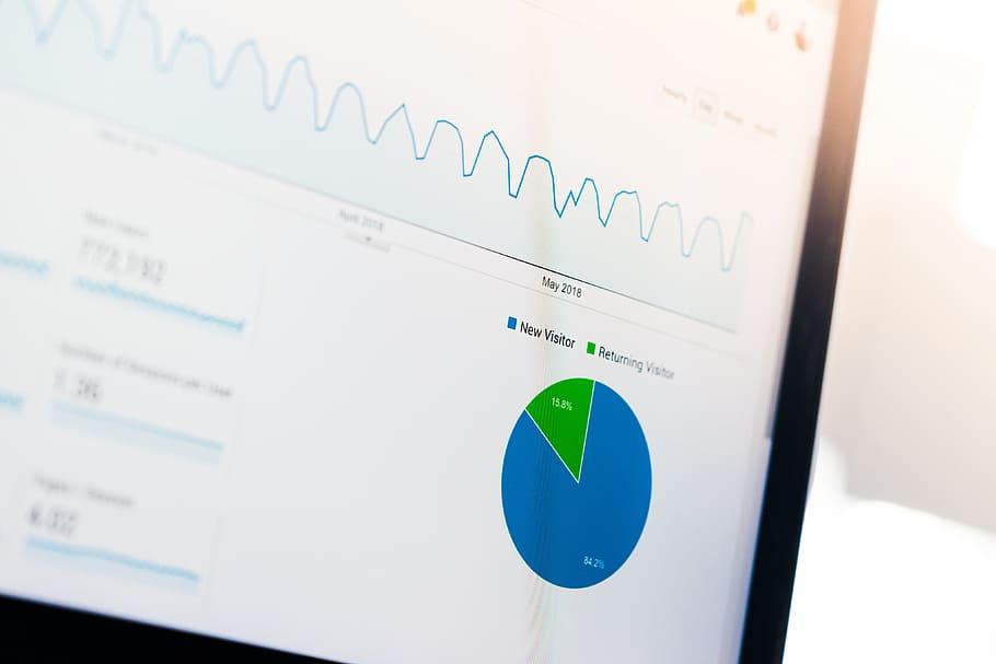Velocidad de carga influye en las visitas a la web