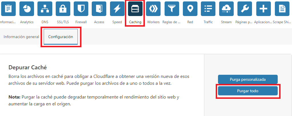 Depuración Caché en CloudFlare