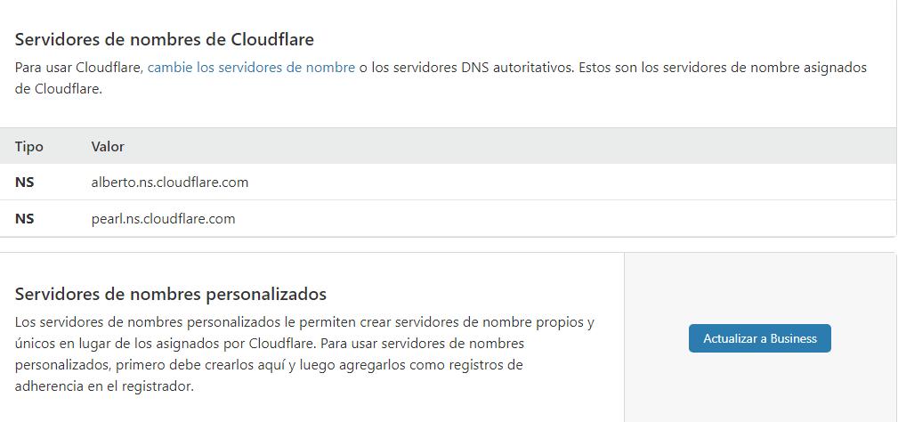 Servidores de nombre de CloudFlare